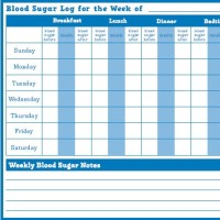 photograph about Printable Glucose Log called Printable Blood Sugar Log T1 Each day Magic